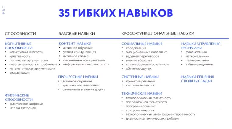 обзор бесплатной лекции от Skillbox