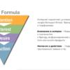 Бесплатная лекция «Как стать интернет-маркетологом»: что важного я узнала